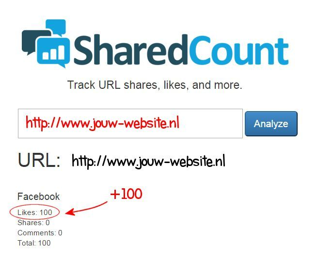 likes-facebook-sharedcount