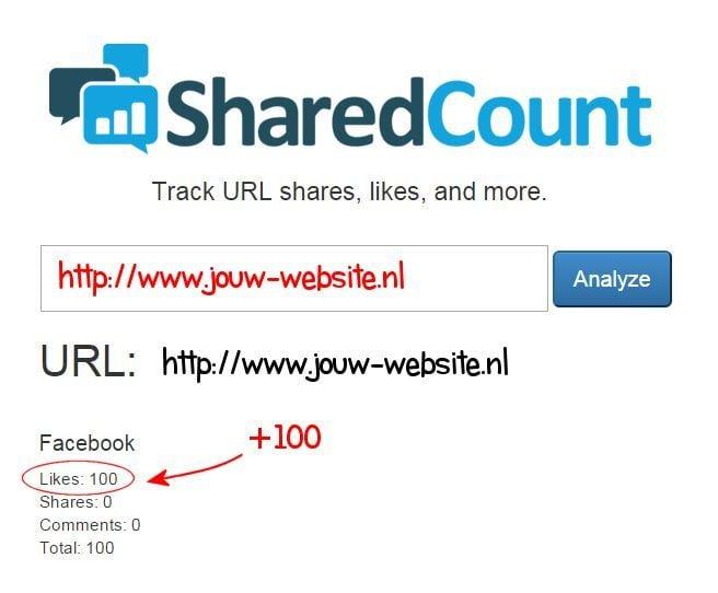likes-facebook-sharedcount