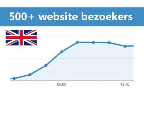 500-bezoekers-engeland