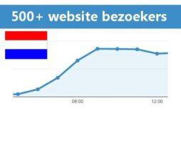 nederlandse website bezoekers