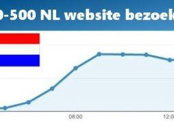 meer nederlandse website bezoekers